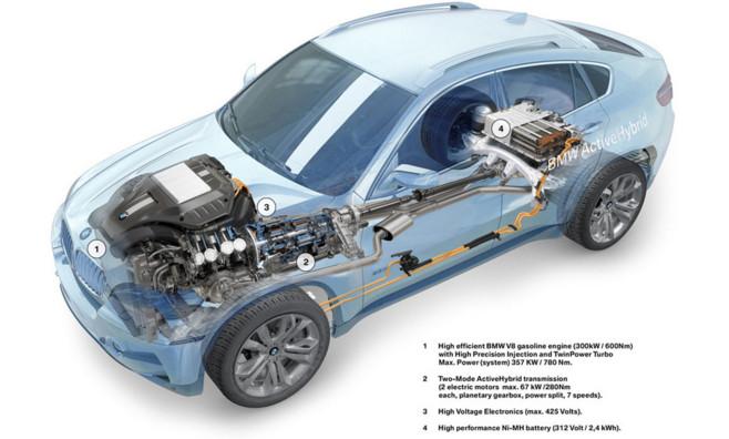 Гибрид BMW X6 внутреннее устройство. Схема