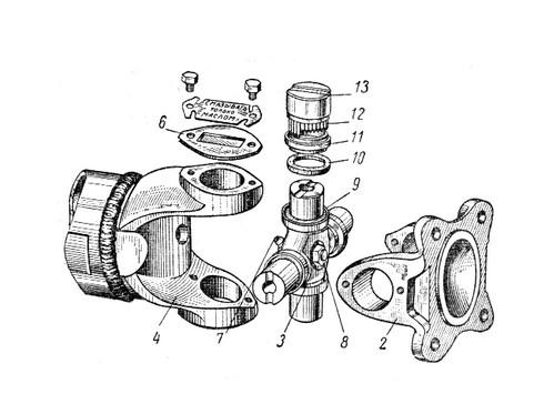 Карданная передача с шарниром неравных угловых скоростей